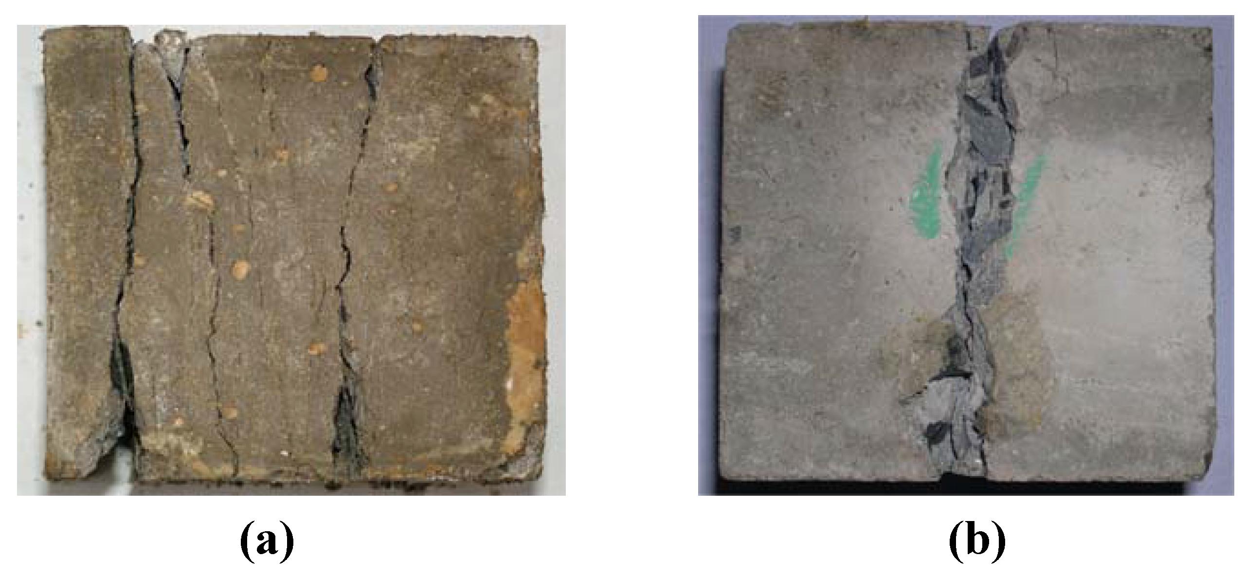 Materials free full text behavior of plain concrete of for Concrete freezing
