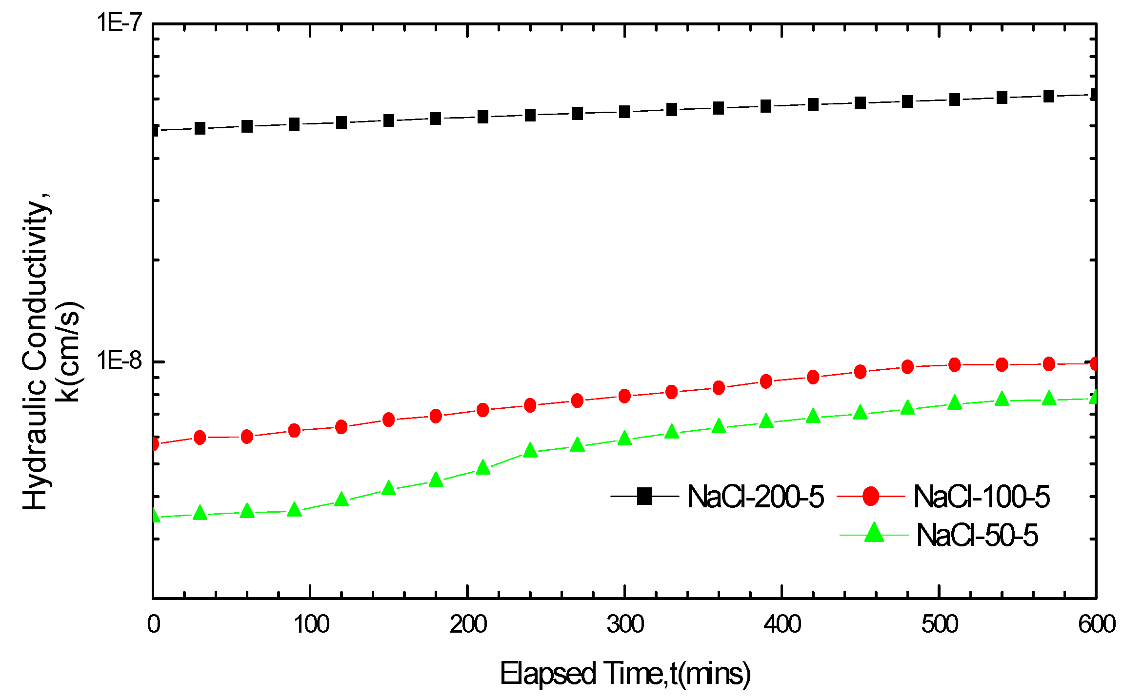 download химия дефектов