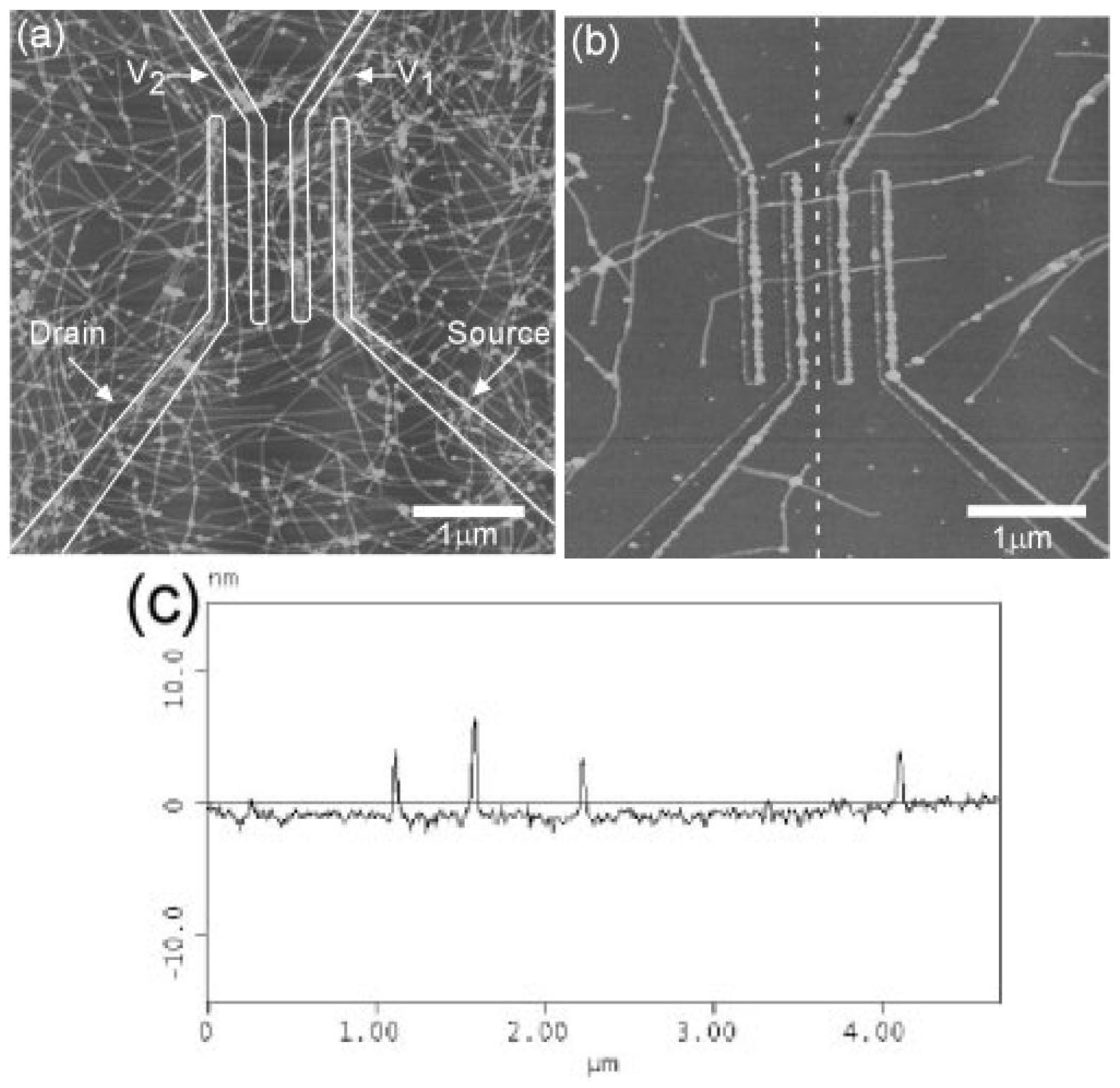 Materials | Free Full-Text | Polymeric Thin Films for Organic ...