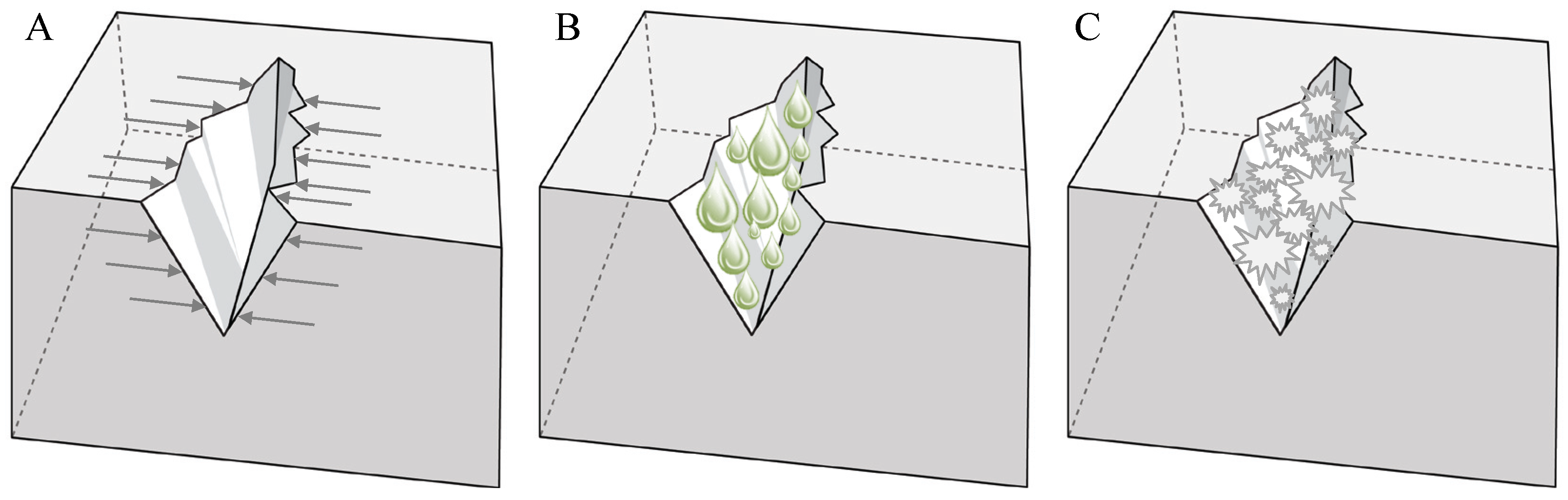 Materials | Free Full-Text | Self-Healing in Cementitious Materials ...