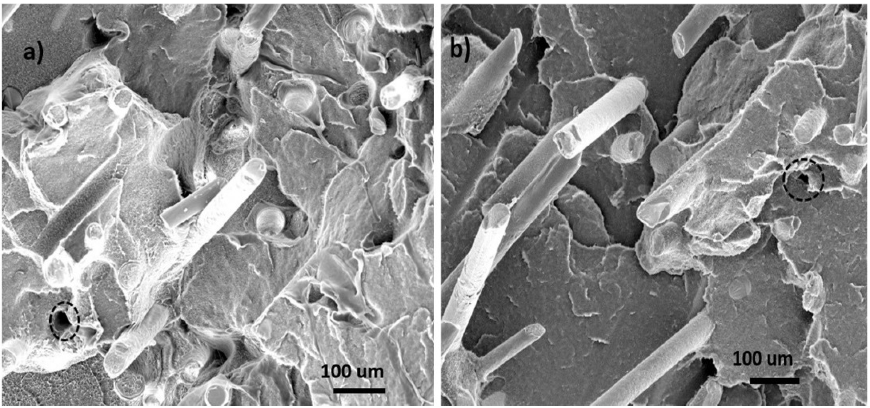 Materials | Free Full-Text | High Density Polyethylene
