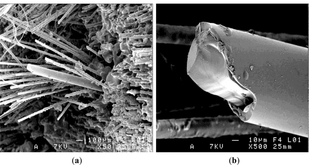 Materials Free Full Text Optical Fiber Embedded In