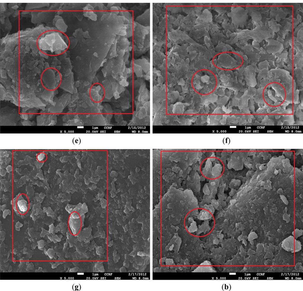 Materials free full text effects of ground conditions for 90 soil compaction