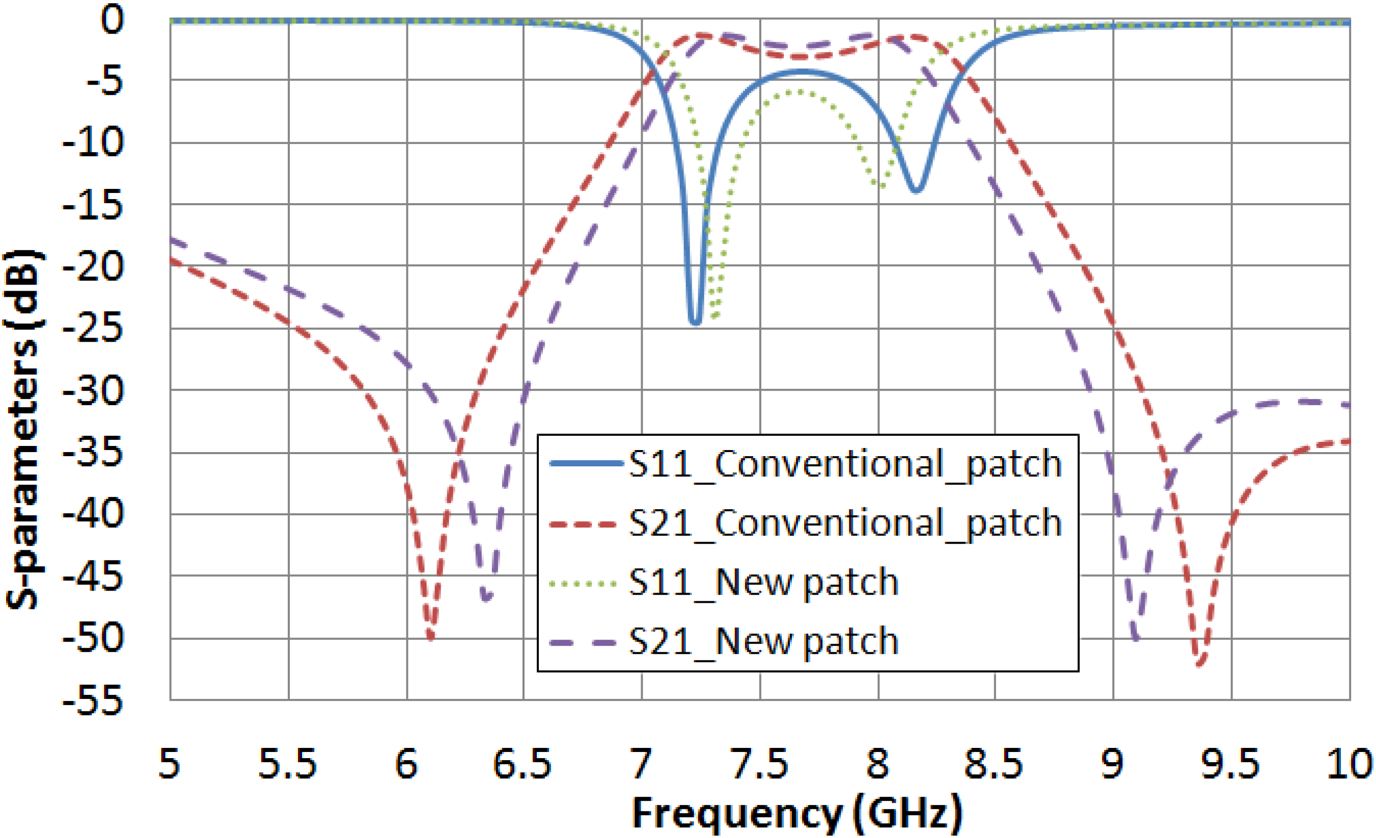 Materials Free Full Text Improving The Pass Band Return Loss In Filters No