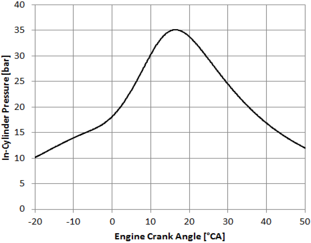 pulse broadening in optical fibers pdf