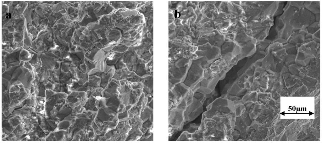 Martensite and the Control of Retained Austenite  Vacaero