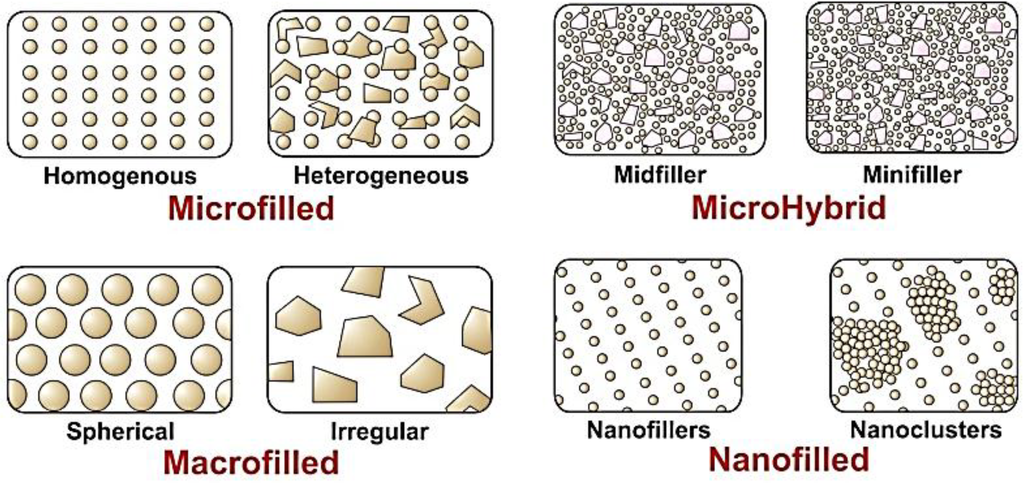 Materials Free Full Text Advances In Nanotechnology