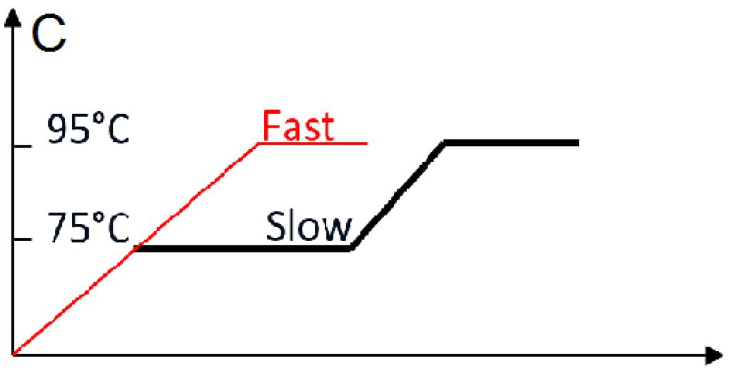 racecar engineering pdf january 2015