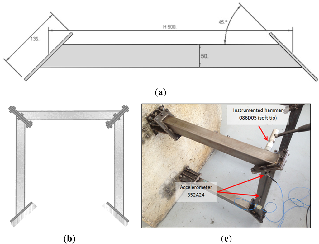 Materials July 2015 Browse Articles Wires Of The Msd Ignition Box See Attached Diagram File Attachment S Open