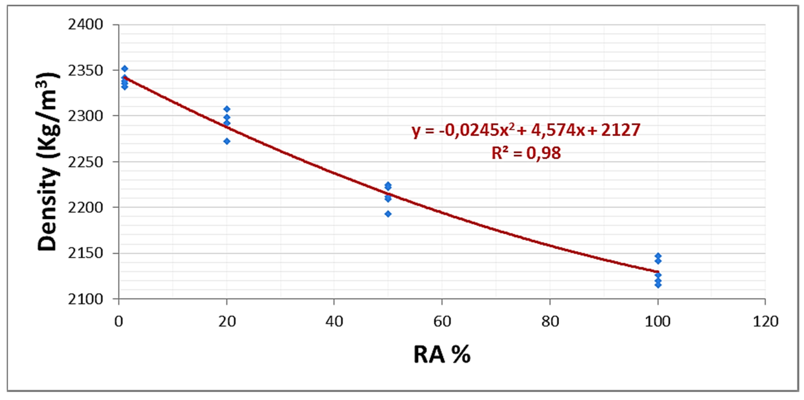 thermal conductivity of concrete pdf