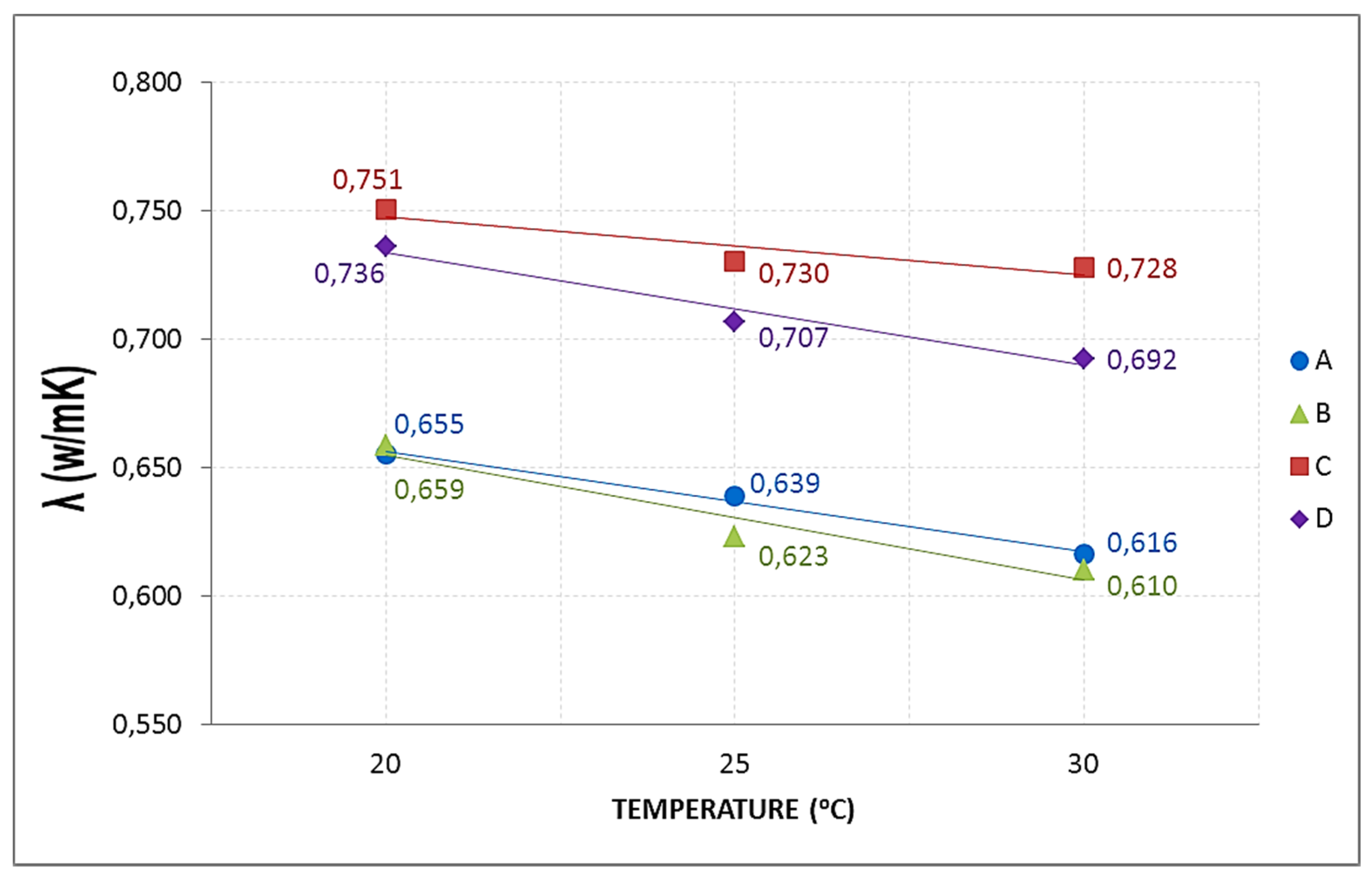 Thermal conductivity of concrete: features, coefficient and table