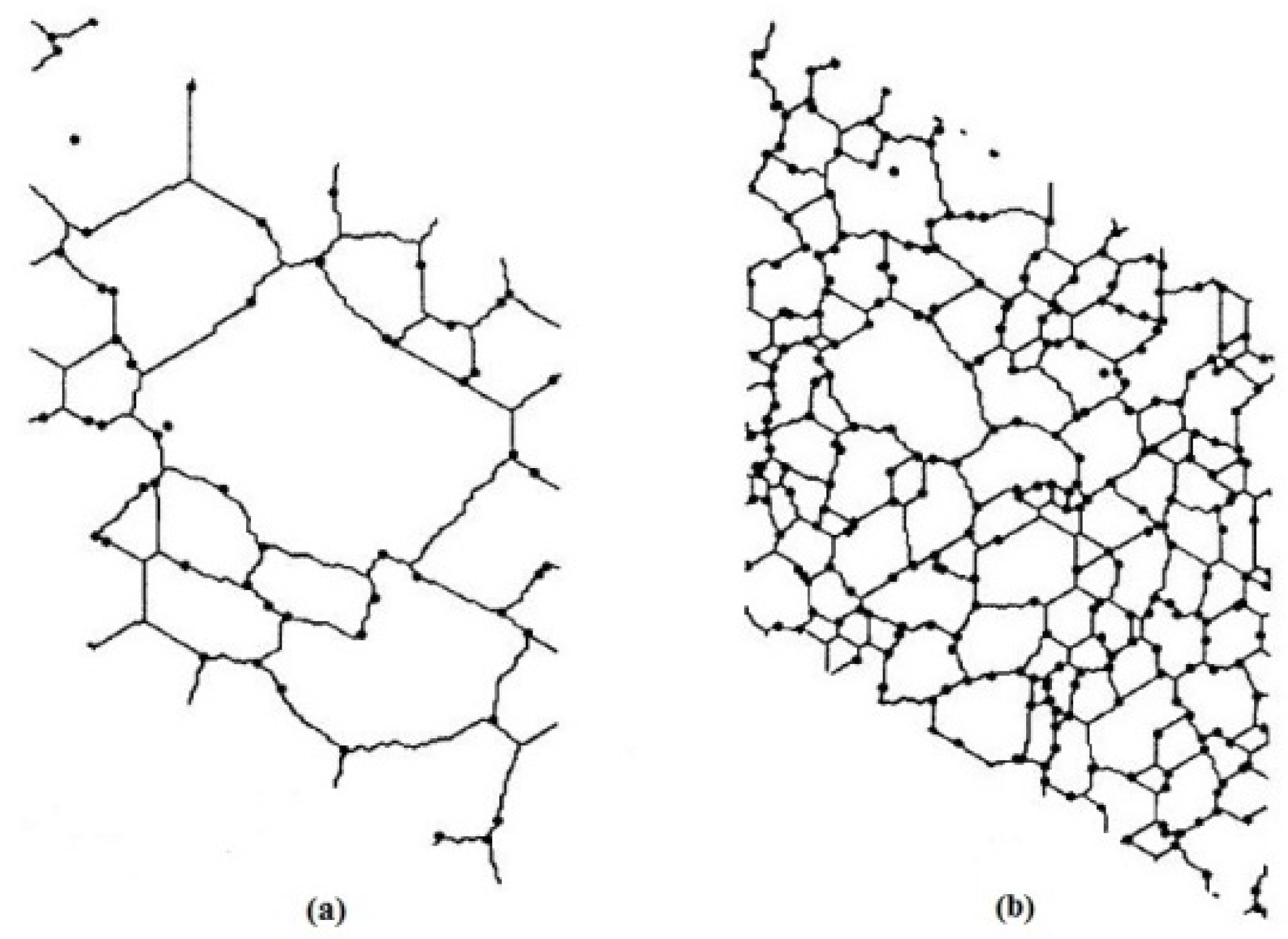 Materials | Free Full-Text | A Unified Model for the