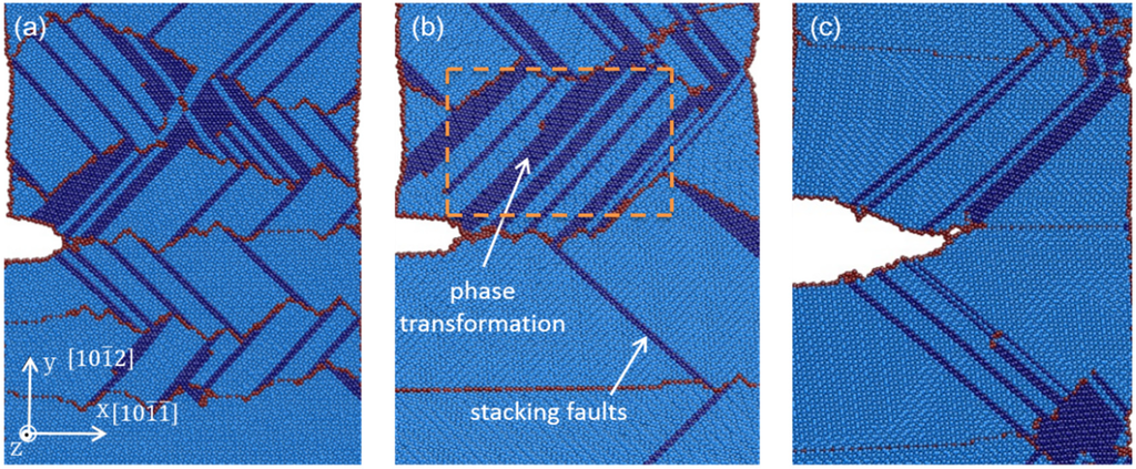 engineering dislocation and deformation Understanding the movement of a dislocation is key to understanding why dislocations allow deformation to occur at much lower stress than in a perfect crystal.