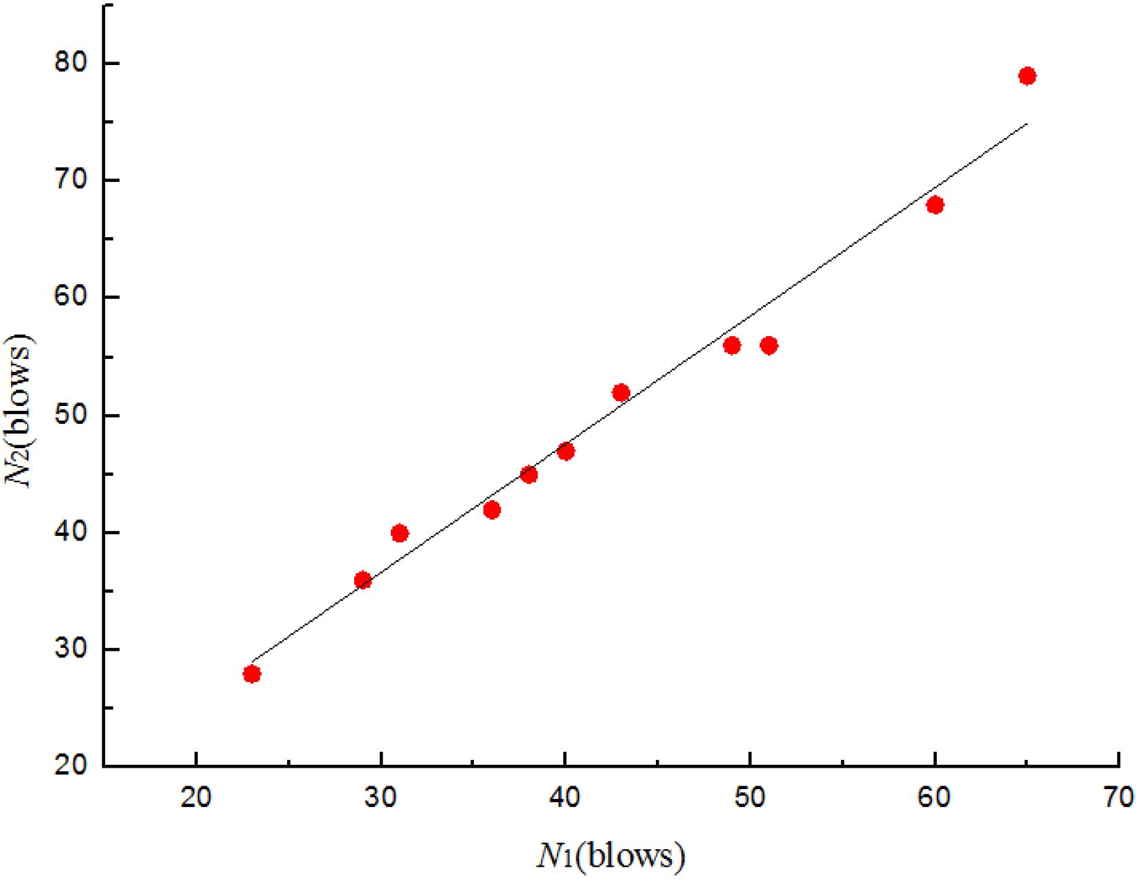 nfl statistics 08 12 regression analysis Statistics forum topics 0  installing on 08/12/17 7:44 am  1  design a temporal classification problem regression statistics, regression analysis.