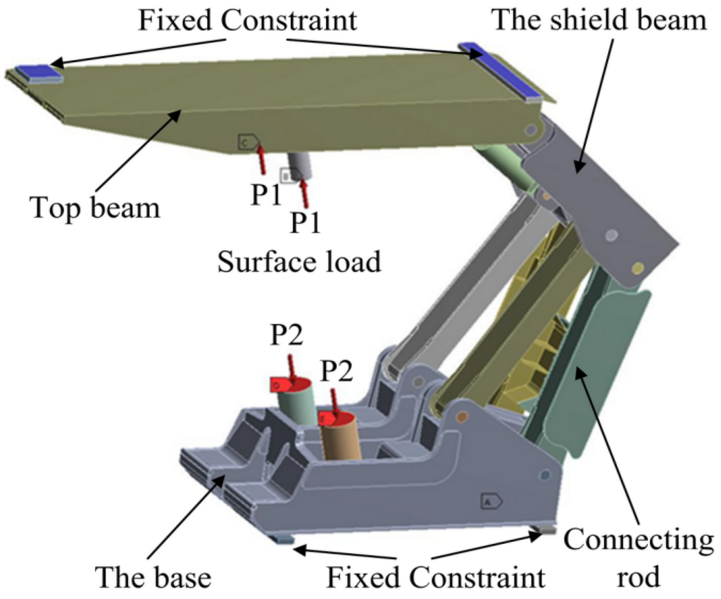 Hydraulic Life Support : Materials free full text fatigue behavior of a box