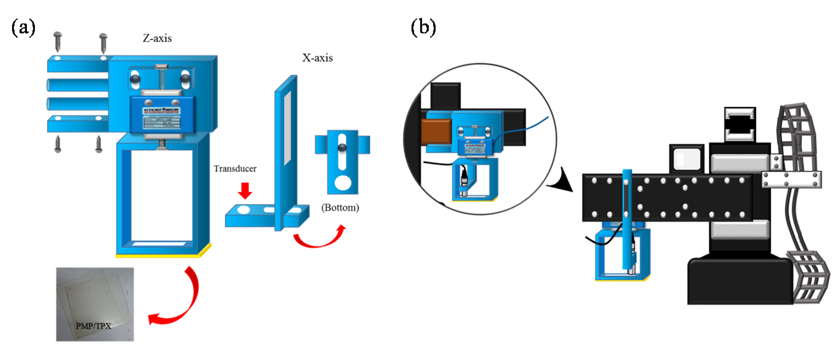 Materials | Free Full-Text | Ultrasound Elasticity Imaging System ...