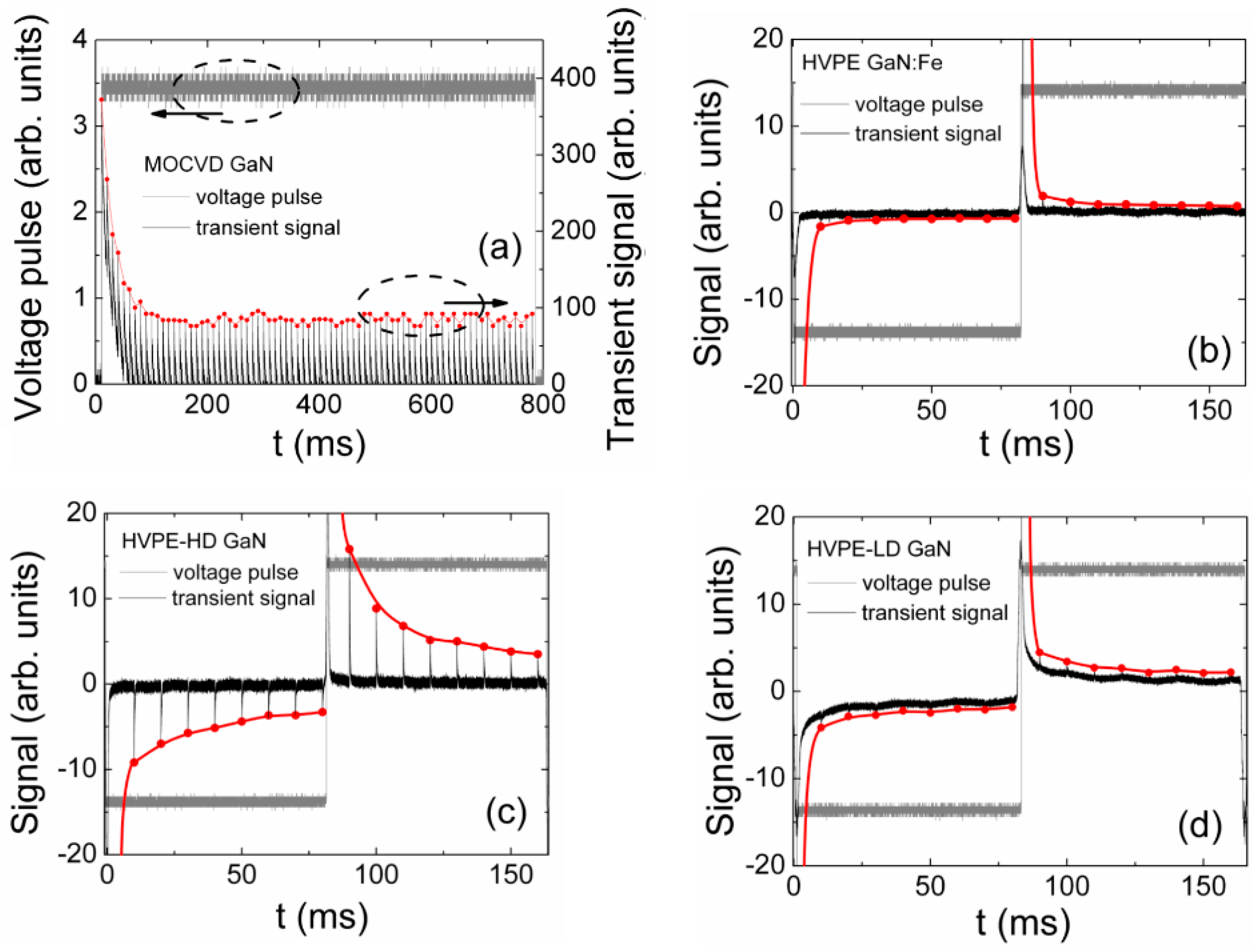 Materials Free Full Text Study Of Charge Carrier Transport In Figure 1 Representative Circuit For A Capacitorcharging 09 00293 G006 1024