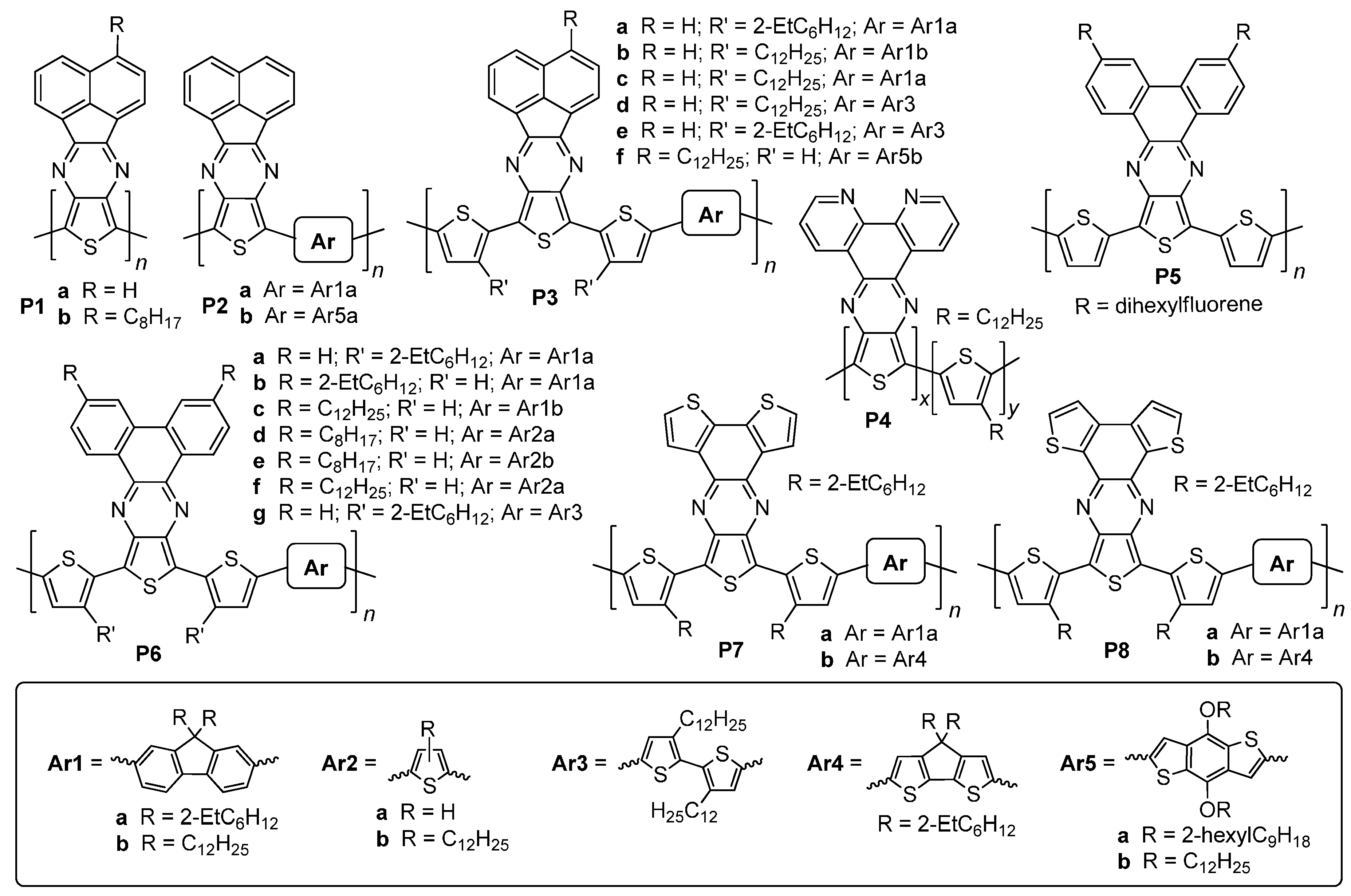 Materials Free Full Text Synthesis Characterization And
