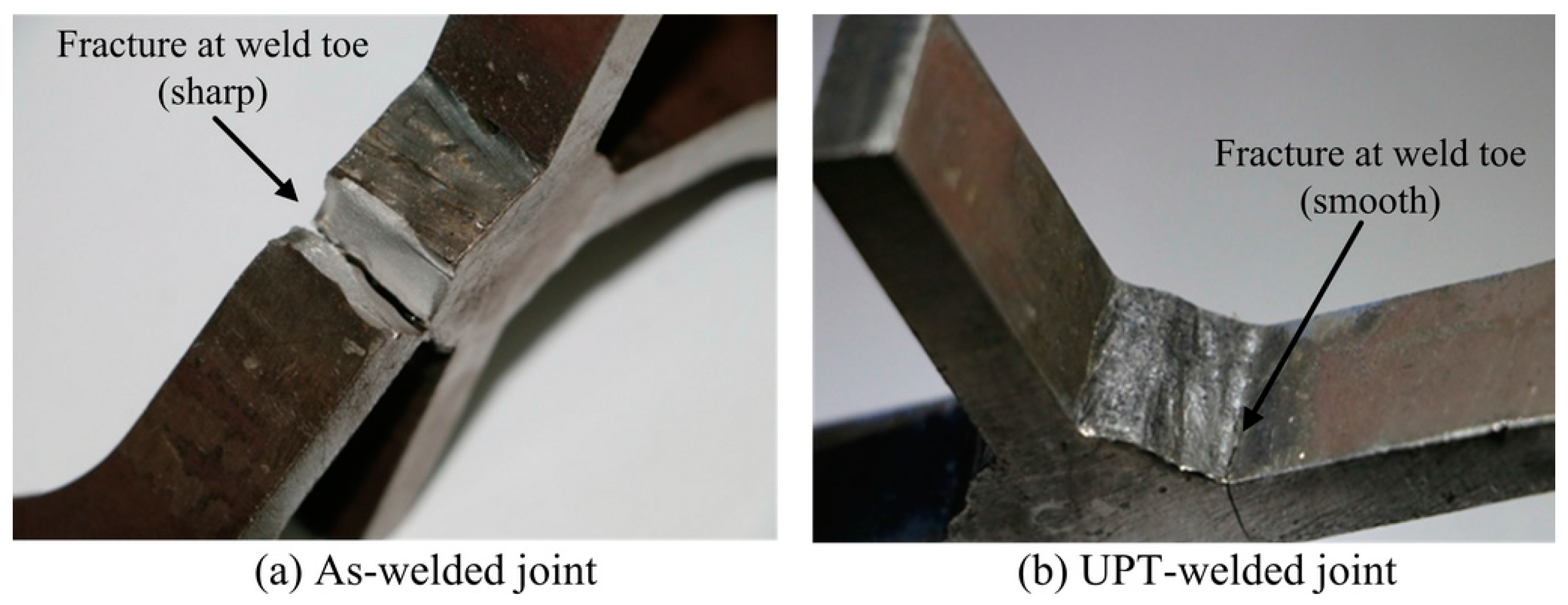 Materials   Free Full-Text   The Effect of Ultrasonic ...
