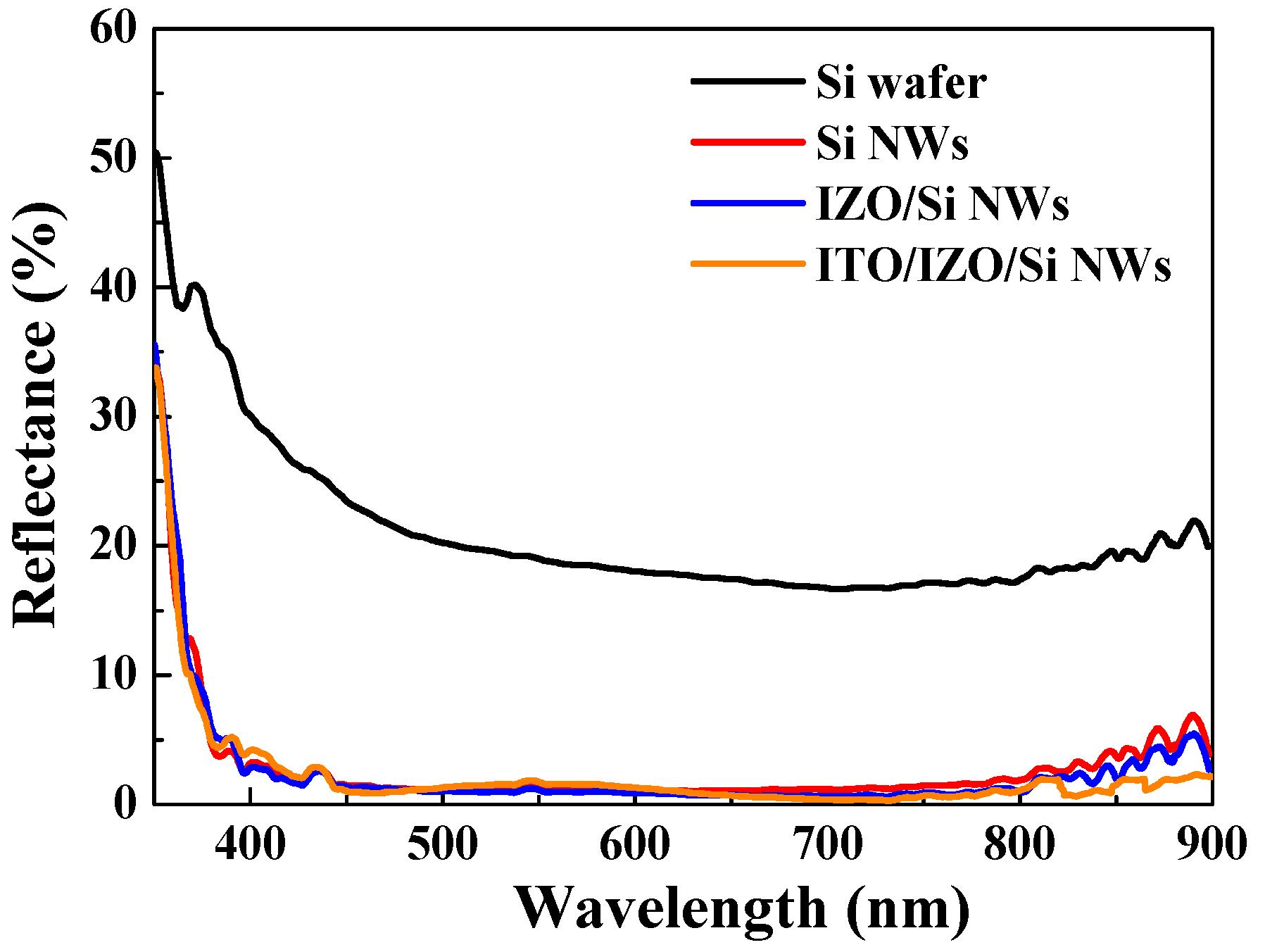 angle electronics 77002