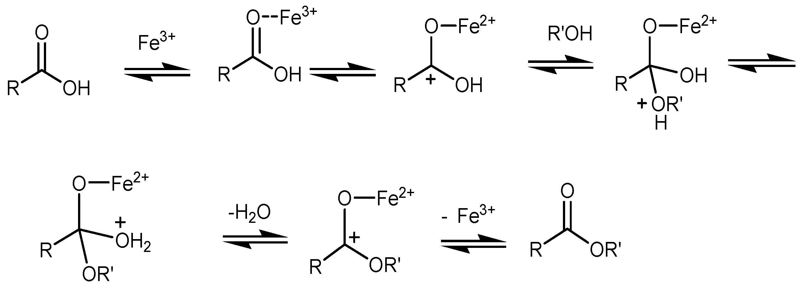 kinetics of de esterification for synthesis of Escola de química to catalytic synthesis were used erlenmeyer in modelling the kinetics of the esterification of fatty acids from tall oil an autocatalytic.