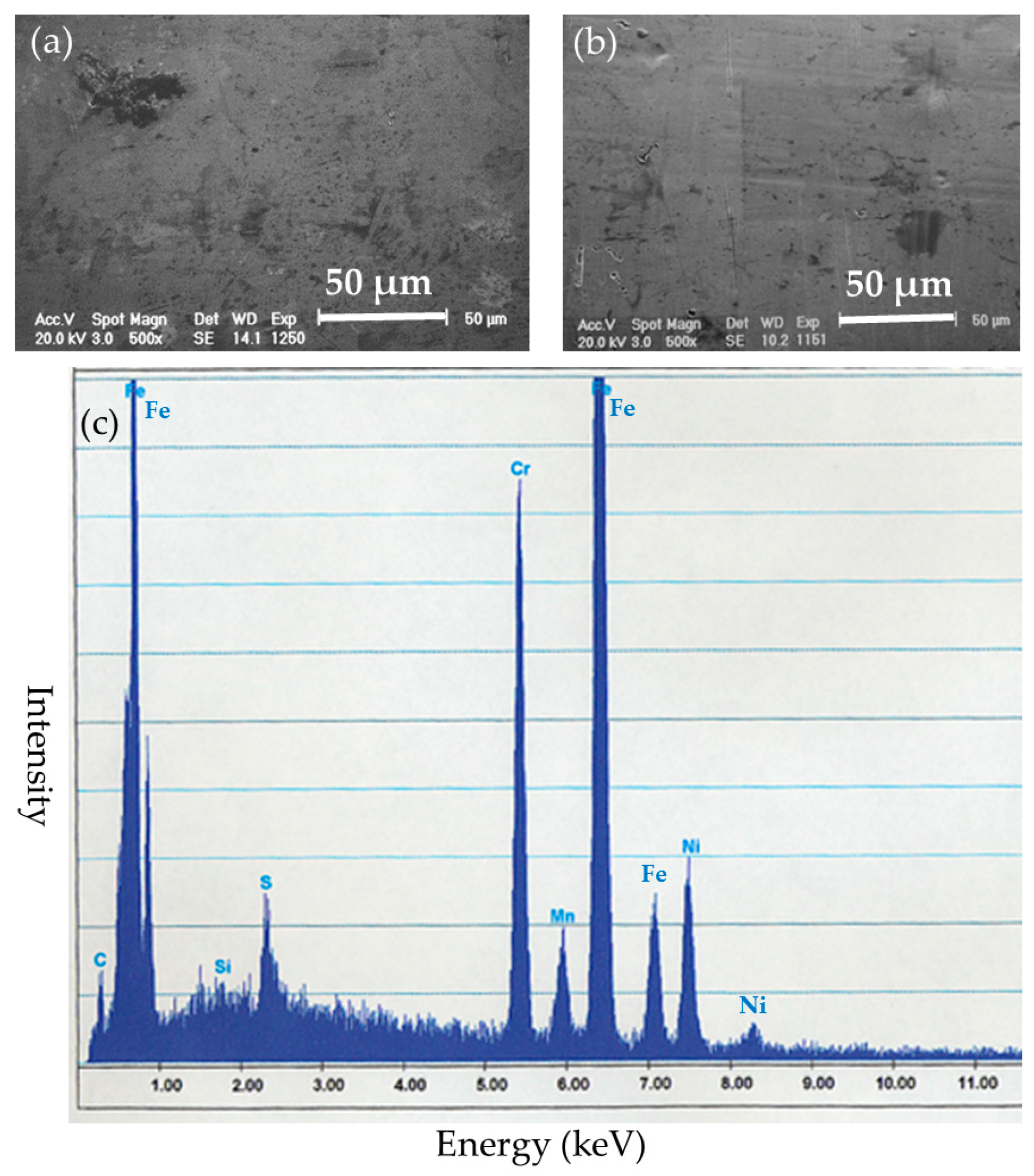 ablation of osteosynthesis material