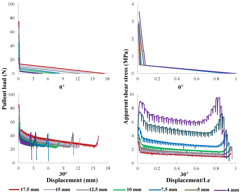 apparent length of a line