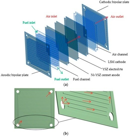 A Numerical Investigation of the Thermal Stresses of a Planar Solid Oxide Fuel Cell