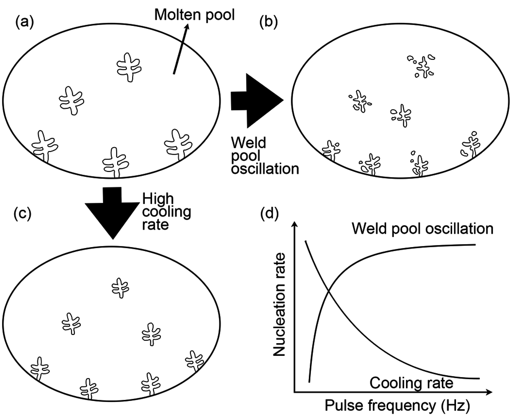 auto rod controls wiring diagram  diagram  auto wiring diagram