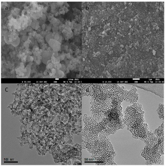 Pentaethylenehexamine-Loaded Hierarchically Porous Silica for CO2 Adsorption