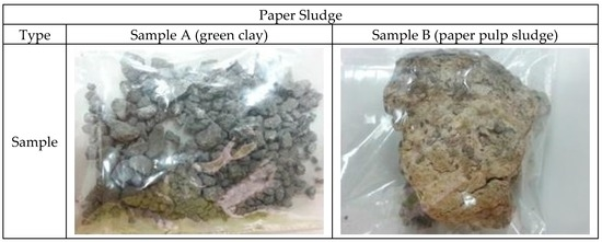 Paper Sludge Reuse in Lightweight Aggregates Manufacturing