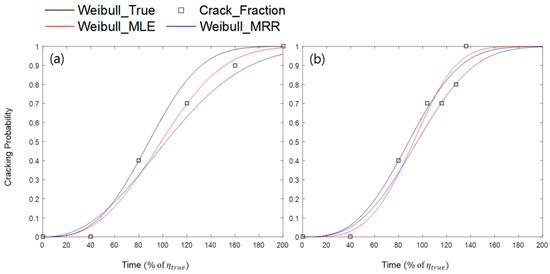 ab bulk mailer 6.4 crack