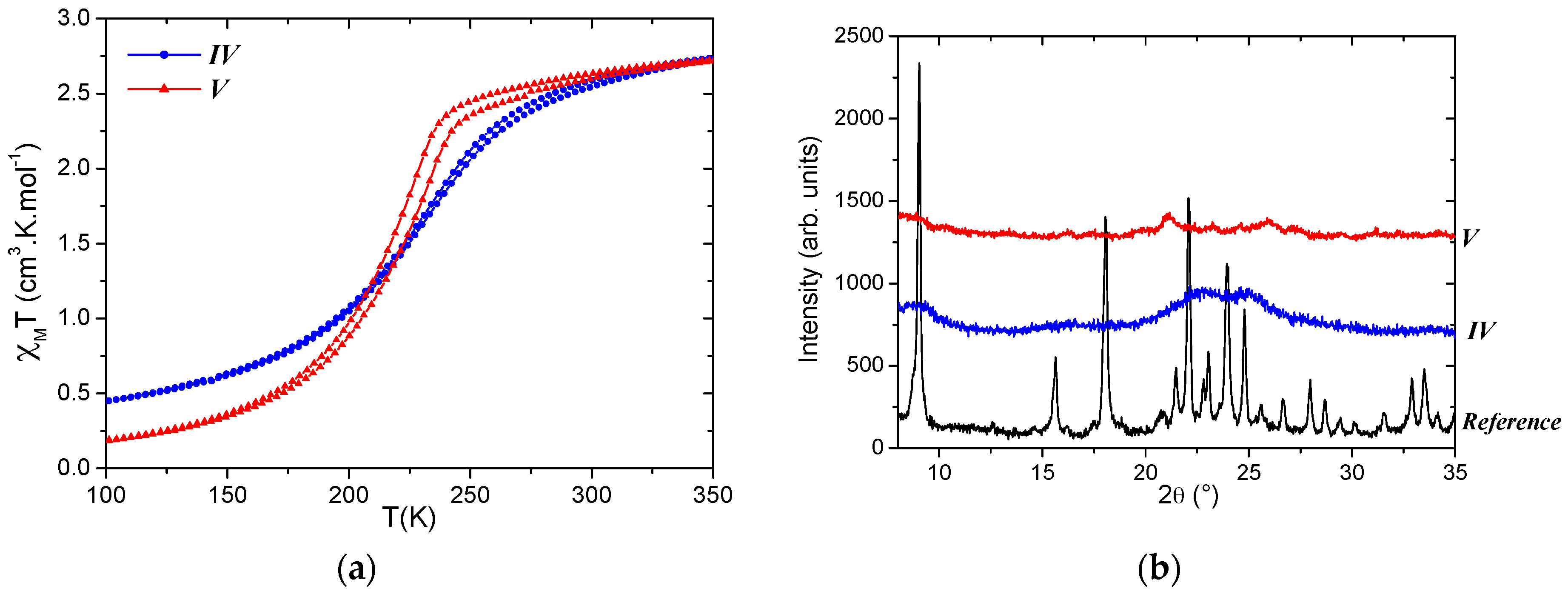 2d and 3d method of characteristics The present invention relates to a method for converting a 2d image into a 3d image in order to enable  effects on the solid surface characteristics of 2d.