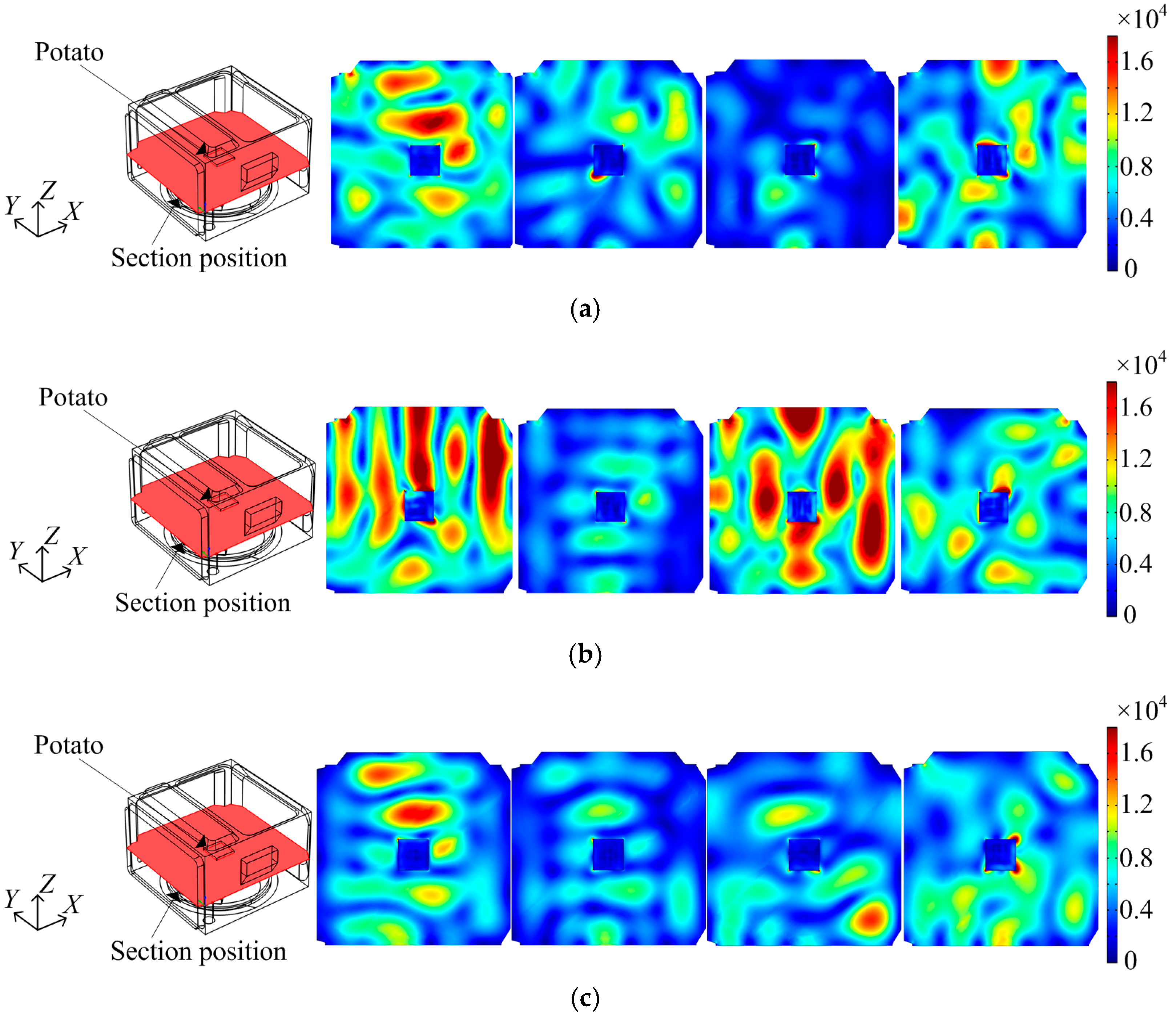 an experiment on the formation of a racemic mixture through the microwave process of 4 tert butylcyc A process for manufacturing tetrahydrofuran  cycloether derivatives through the cyclodehydration of 1,4- or 1,5 by bringing the reaction mixture to high.
