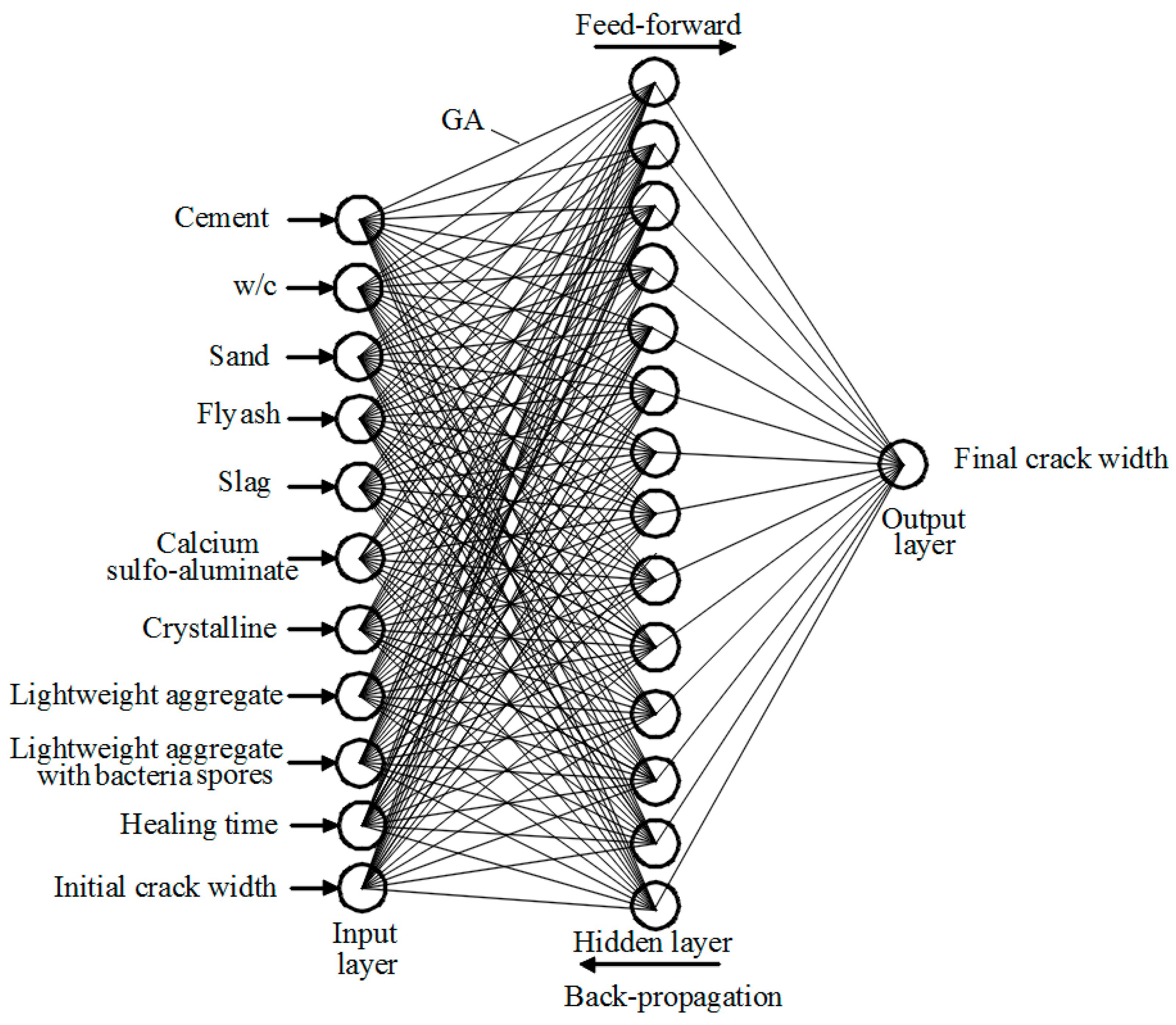 book Photosynthesis Photobiochemistry