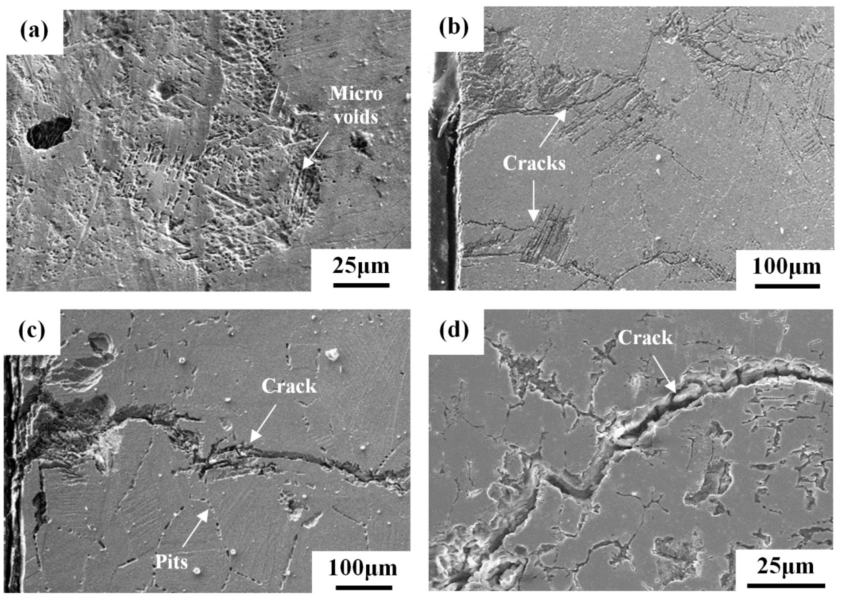 Materials Free Full Text Stress Corrosion Cracking