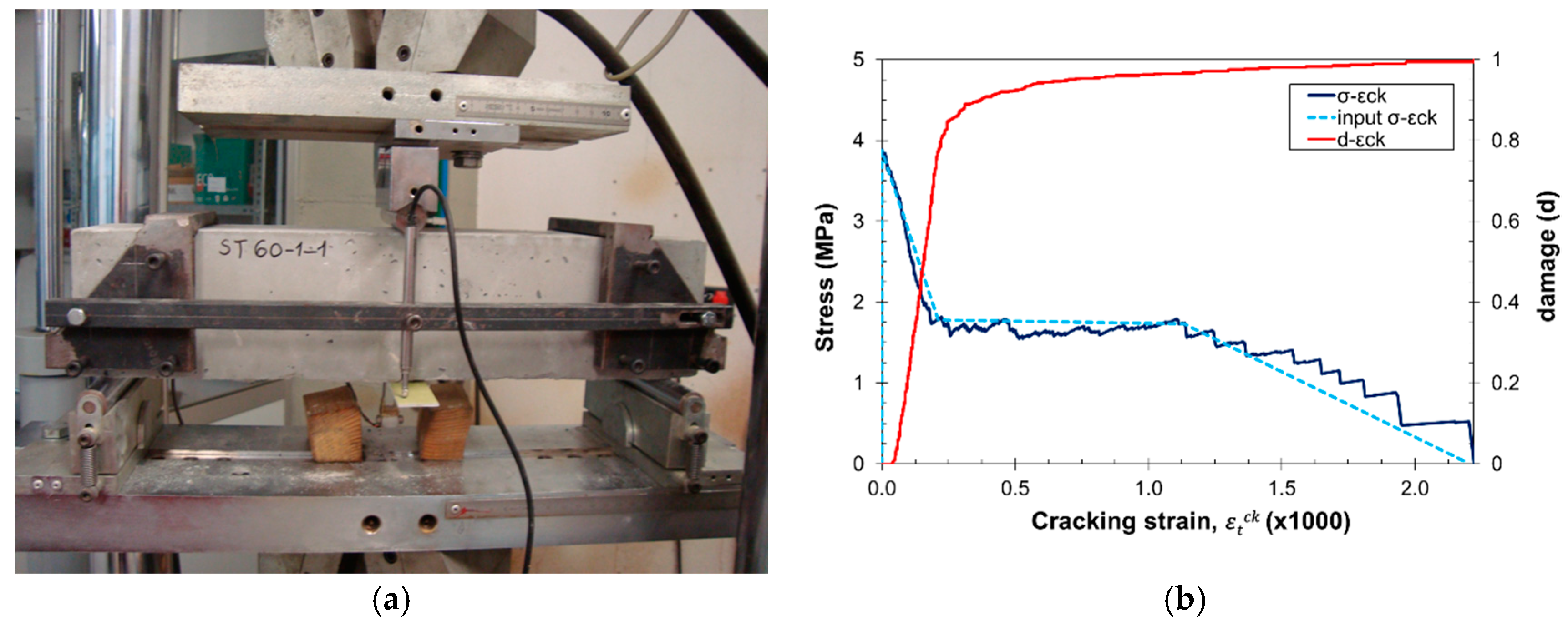 Materials Free Full Text Mesoscale Characterization Of Fracture Diagram Wire Sensor Cdp 2 Snow 10 00207 G015