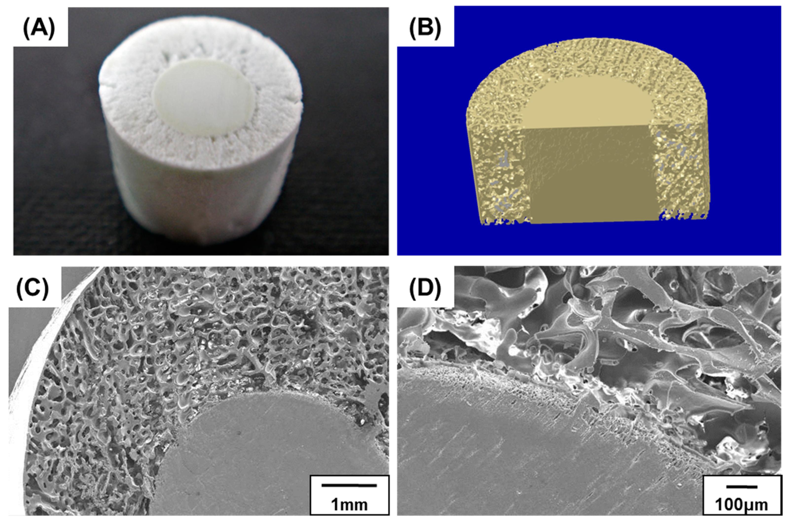 porosity materials