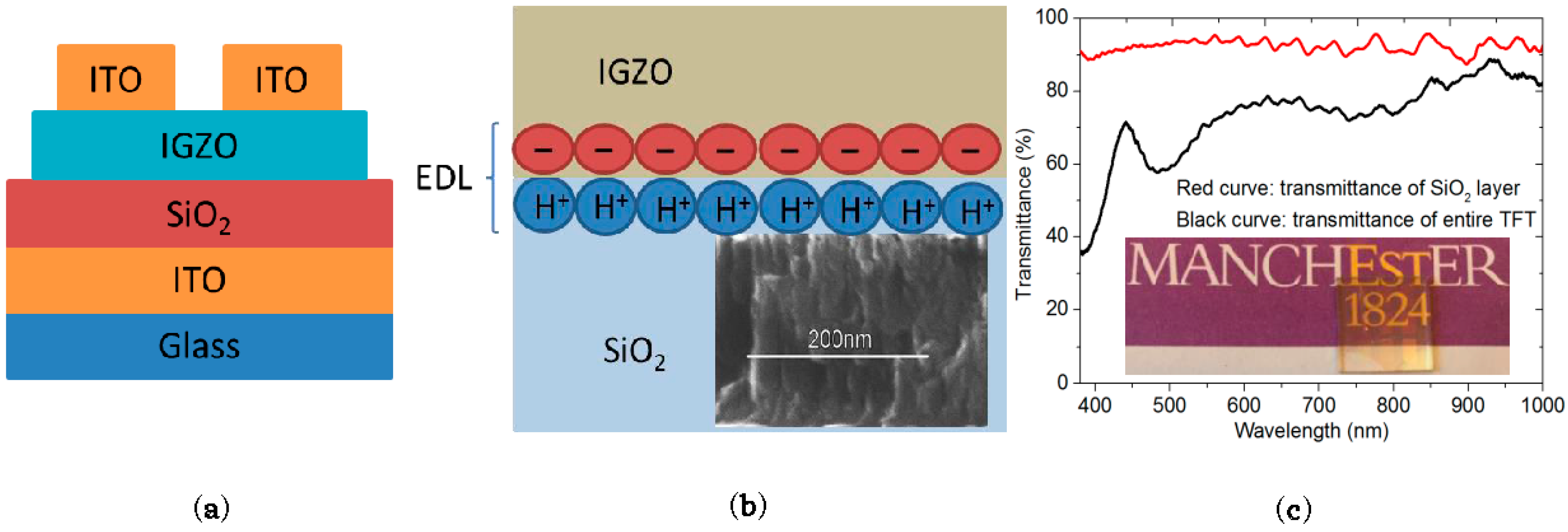 thin film transistors a si based Thin film transistors for large area electronics transistor based on a-si technology amorphous silicon thin film transistors 5.