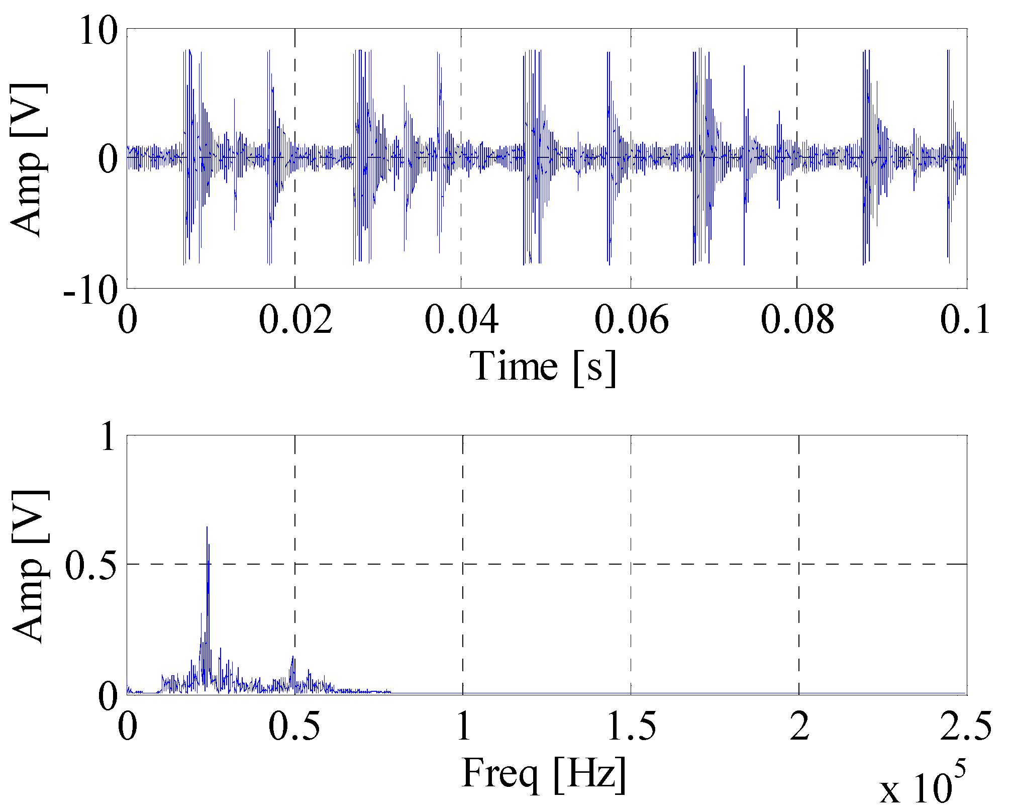 Materials Free Full Text Bearing Fault Detection Based