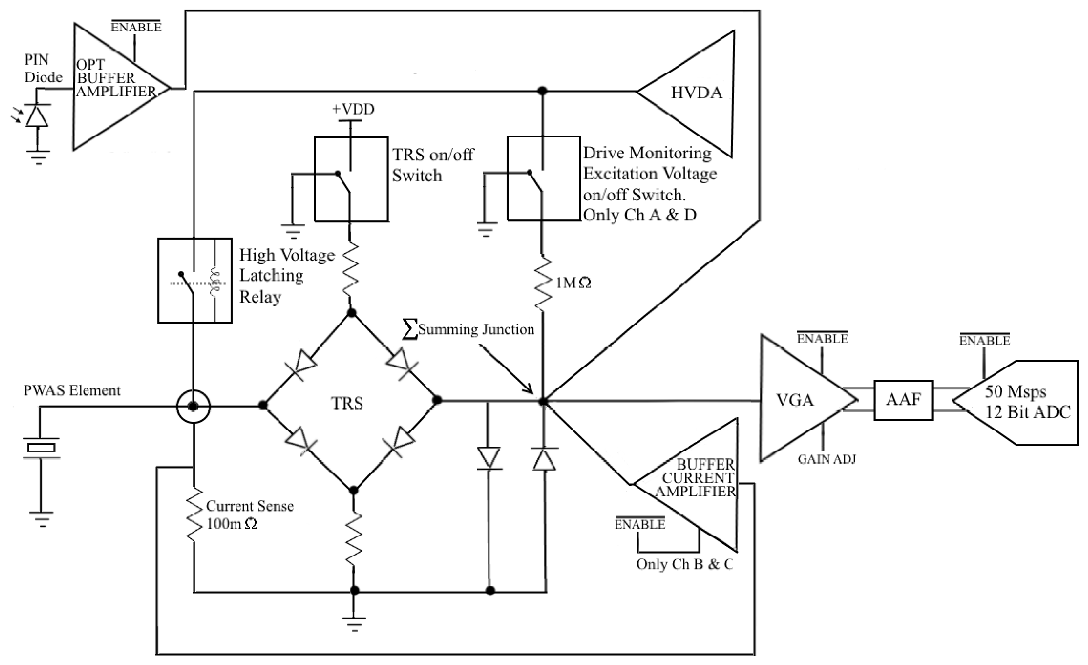 Materials Free Full Text An Advanced Multi Sensor Acousto On Off Latching Relay Circuit 10 00832 G004