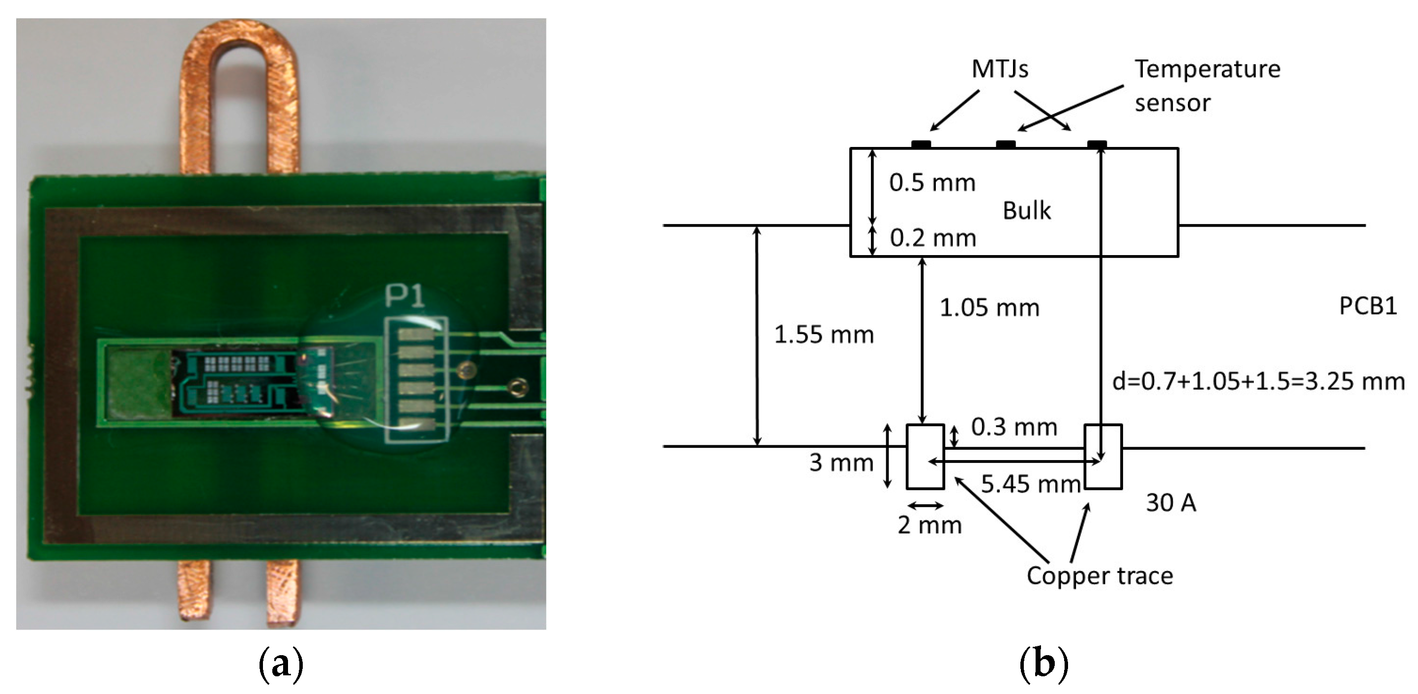 Materials Free Full Text Electronic Energy Meter Based On A Smart Power Solution Ic 10 01134 G004