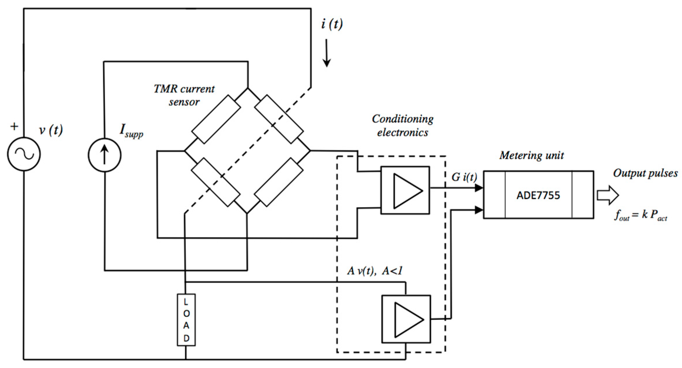 Materials Free Full Text Electronic Energy Meter Based On A Ym 50 Wiring Schematic 10 01134 G005