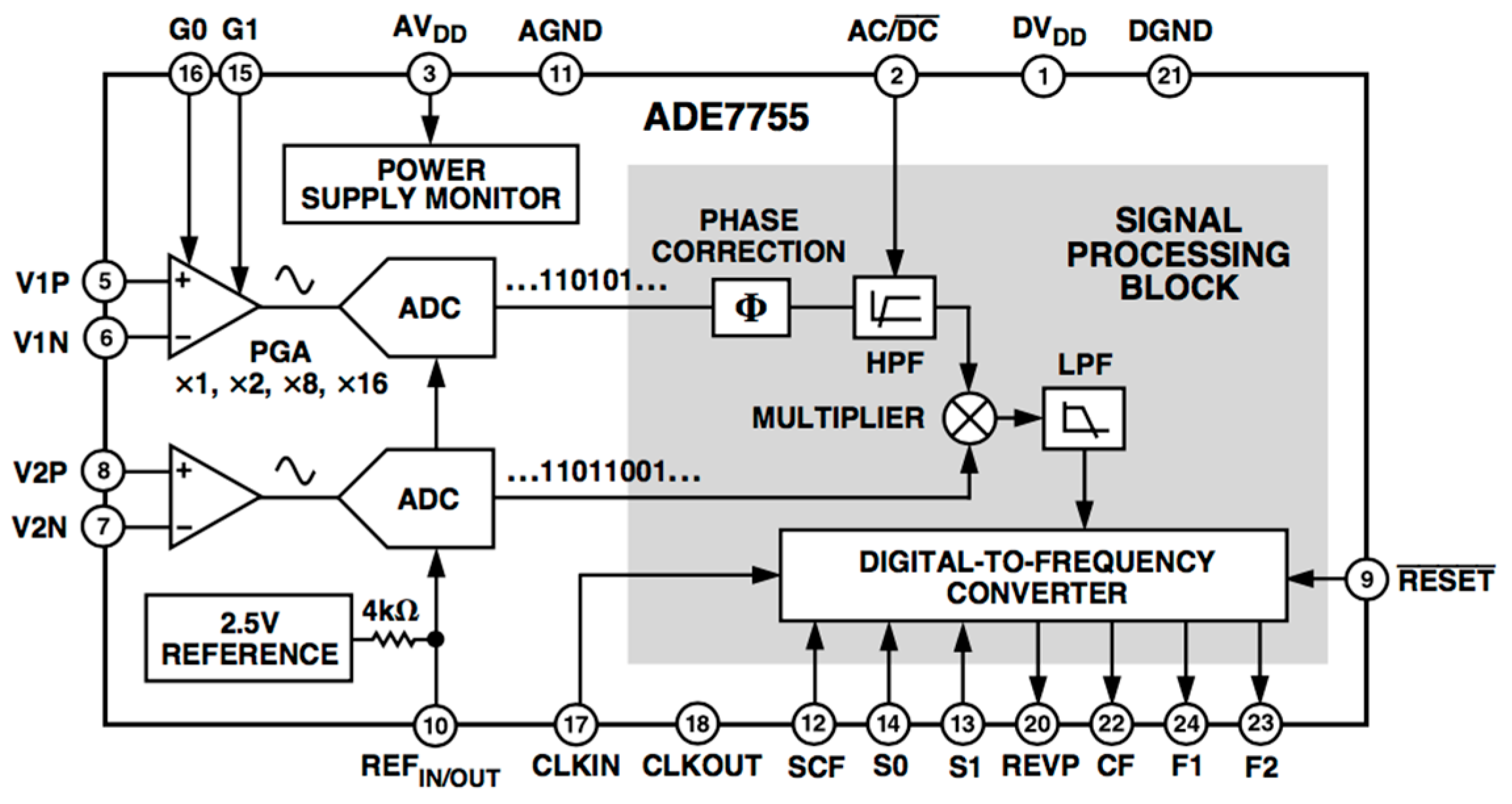 Materials Free Full Text Electronic Energy Meter Based On A Ac Bridge Circuits Metering Electronics Textbook 10 01134 G006