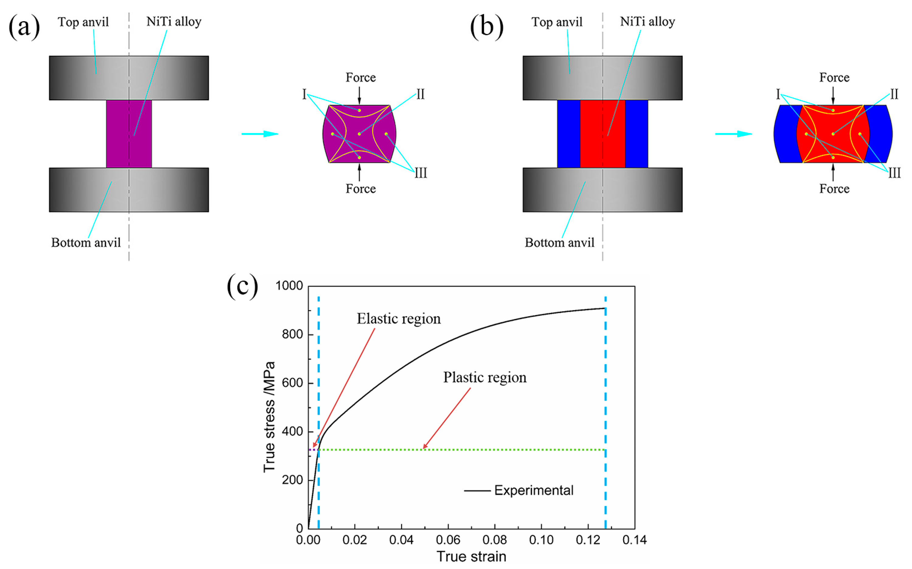 Materials   Free Full-Text   Multiscale Modeling of