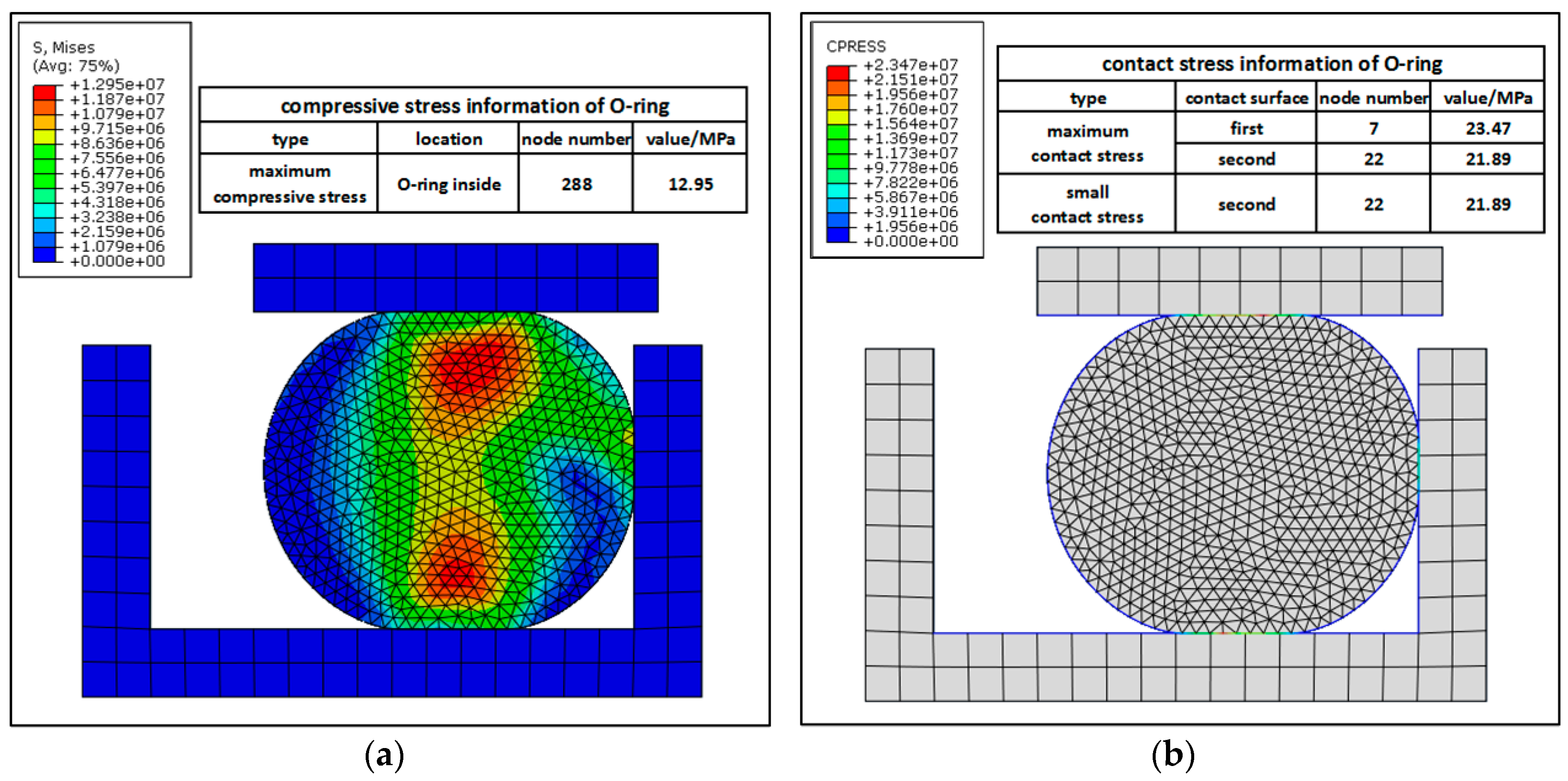 Materials | Free Full-Text | Time-Variant Reliability Analysis for ...