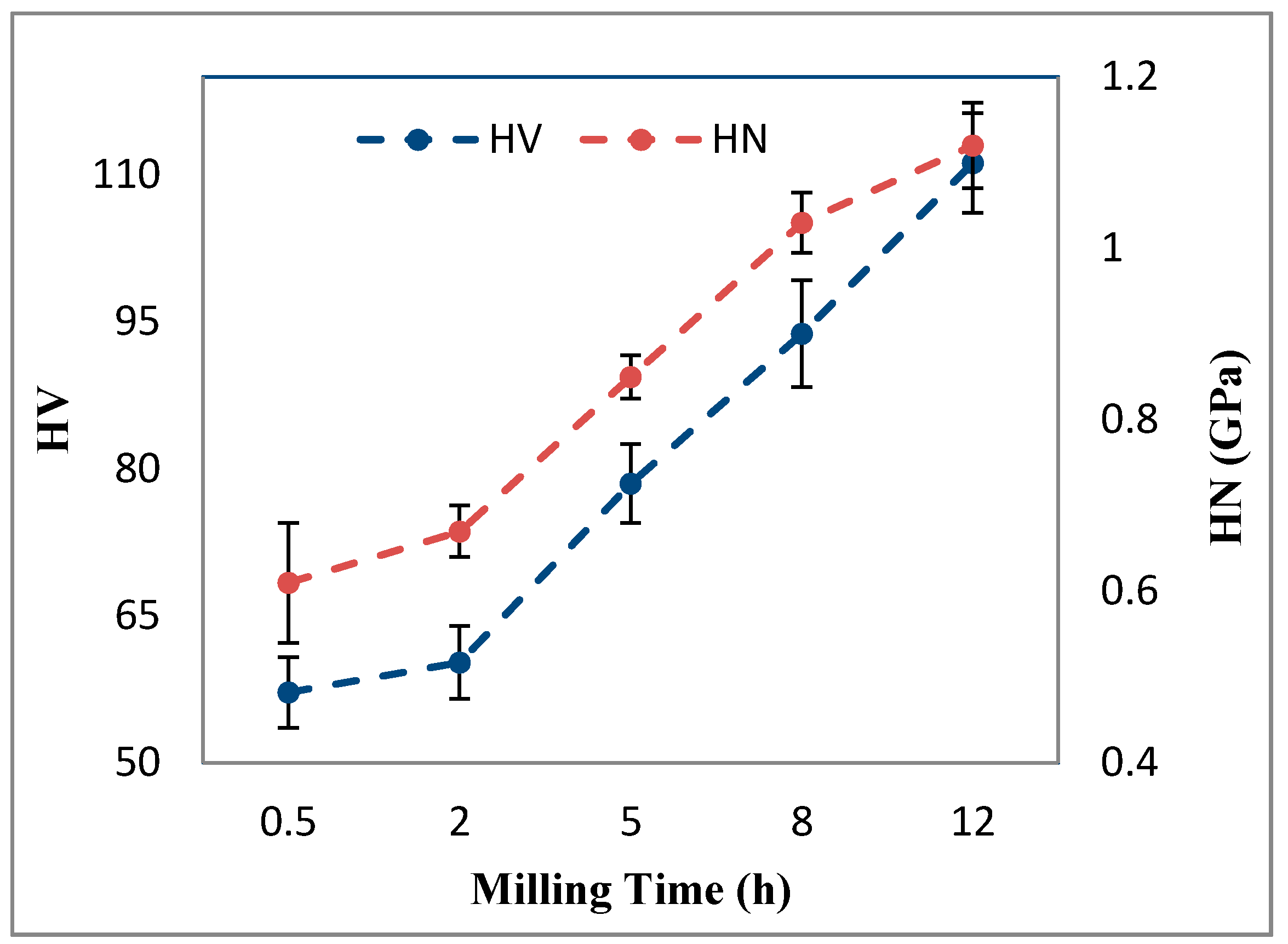 effect of ball mill temperature on Effect of temperature in grinding in a ball mill effect of temperature in grinding in a ball mill effect of temperature in grinding in a ball mill.