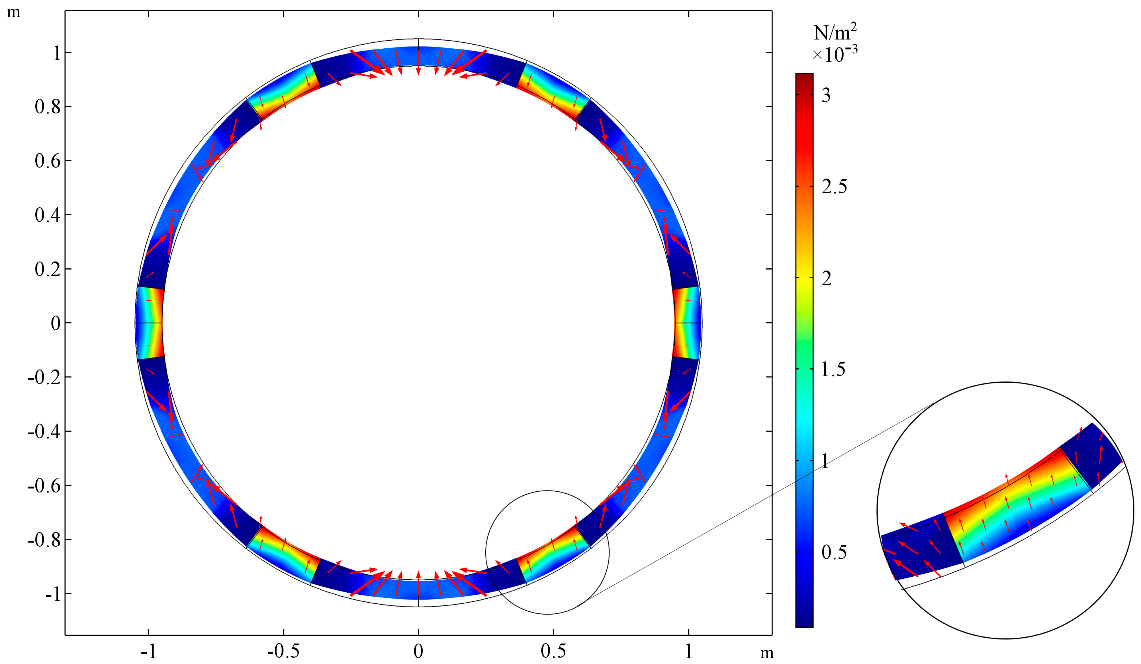 finite element analysis of composite drive shaft engineering essay Hi-tech provides cae services specifically designed for automotive drive shafts, to engineering clients seeking for rigid and optimized design solutions through effective use of finite element analysis (fea), hi-tech can support clients in developing drive shafts possessing the ability to maintain.