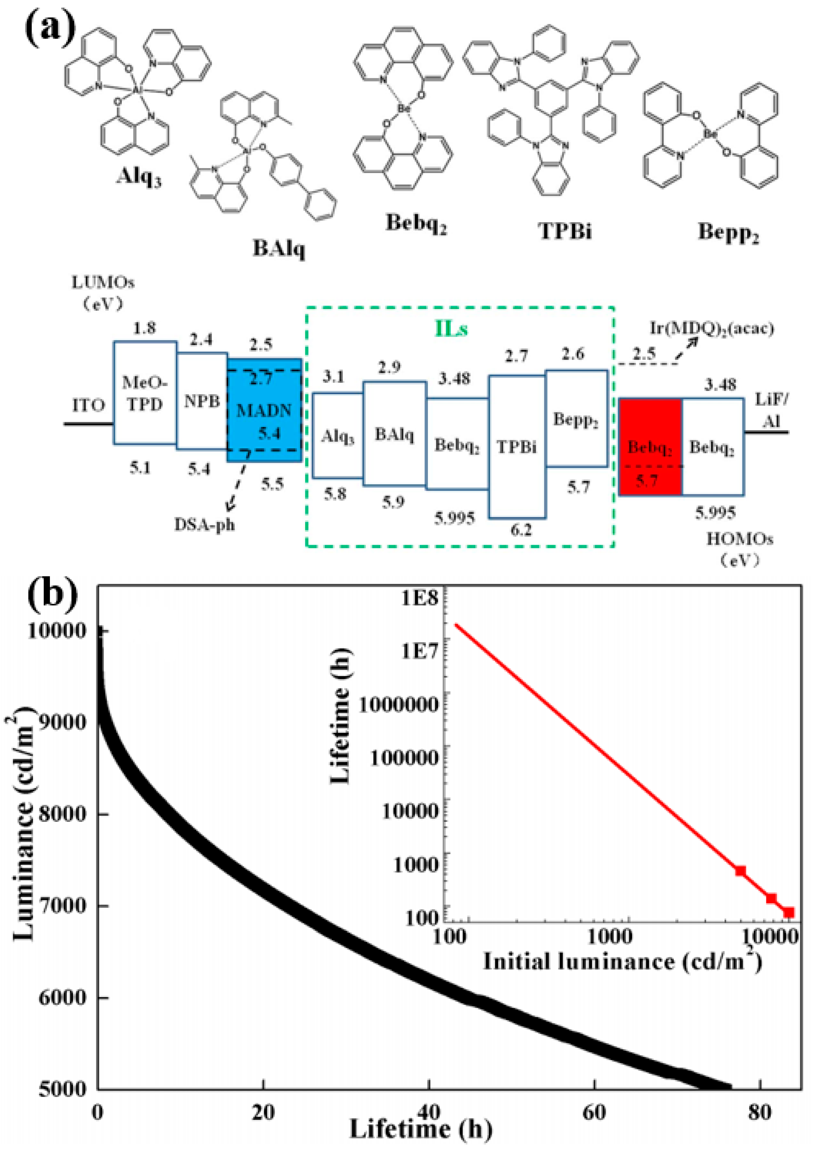 Materials Free Full Text Strategies To Achieve High Performance 2r Ladder D A Converter Circuit Optimization For Mixed 10 01378 G020