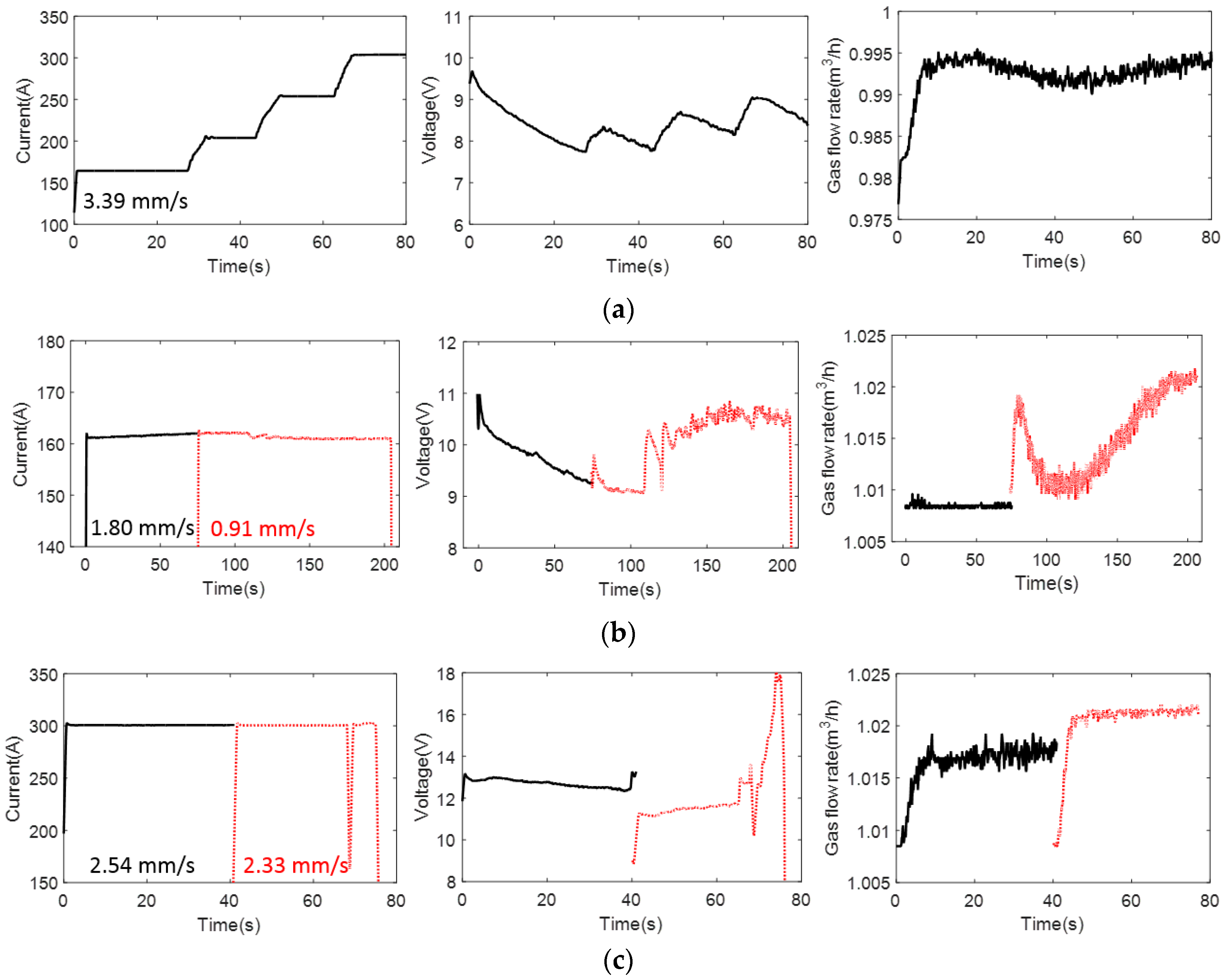 Materials Free Full Text The Detection Of Burn Through Weld